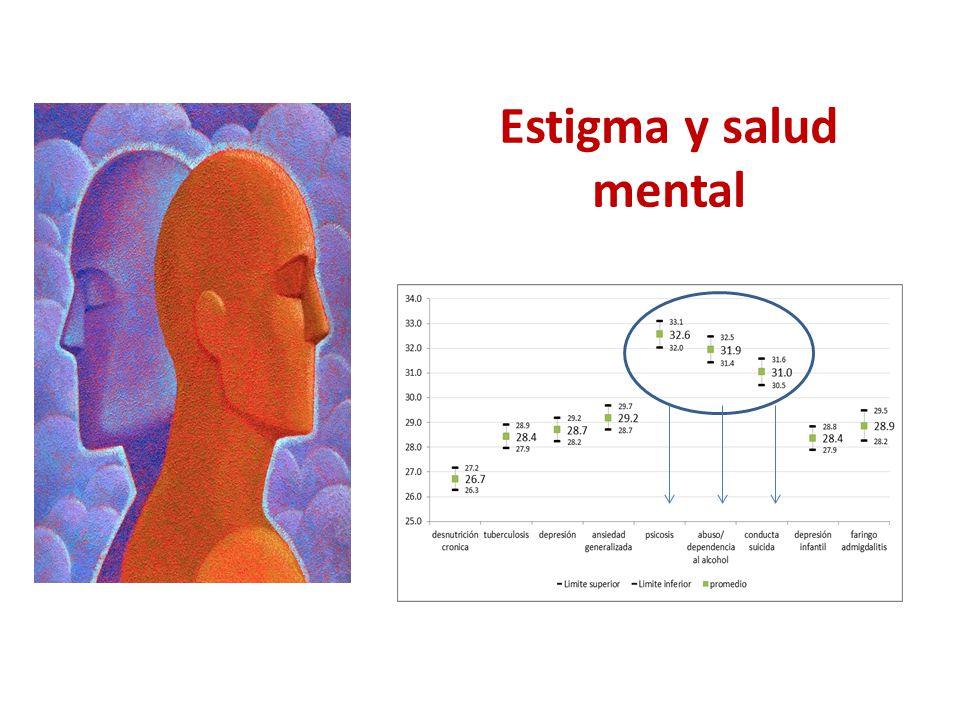 Estigma y salud mental