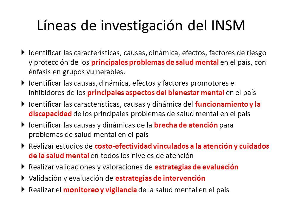 Líneas de investigación del INSM