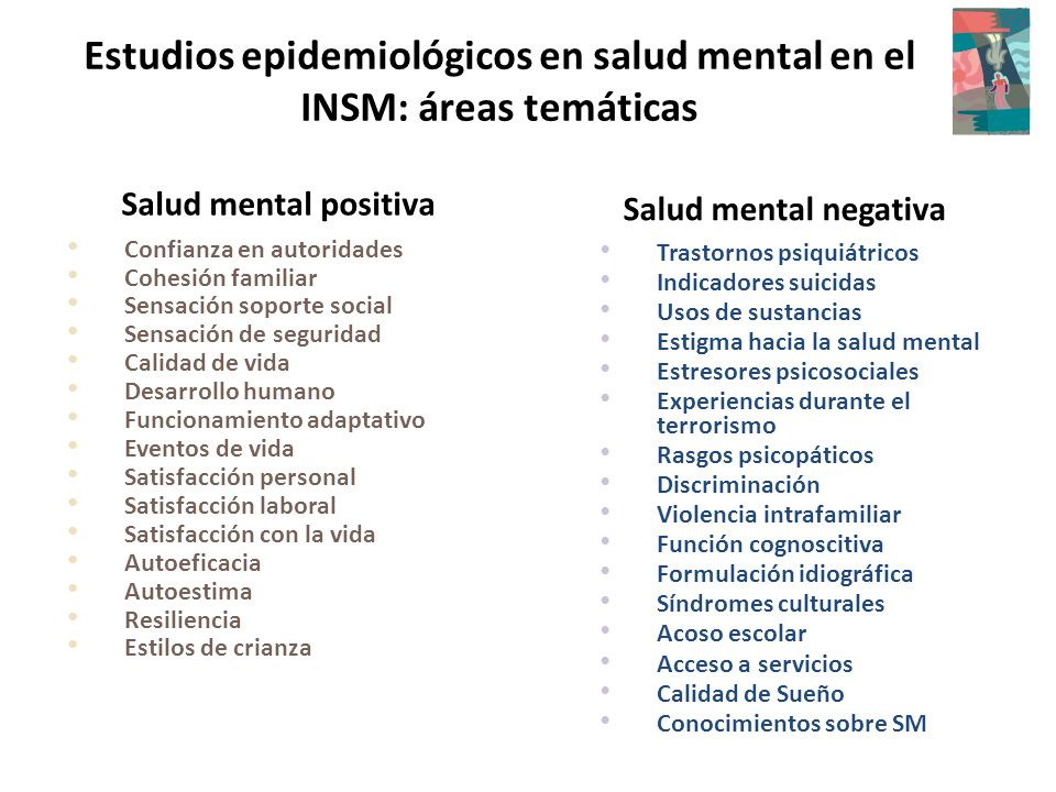 Estudios epidemiológicos en salud mental en el INSM: áreas temáticas