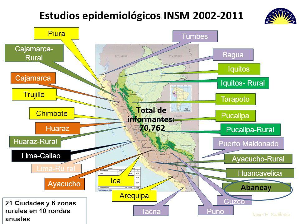 Estudios epidemiológicos INSM 2002-2011