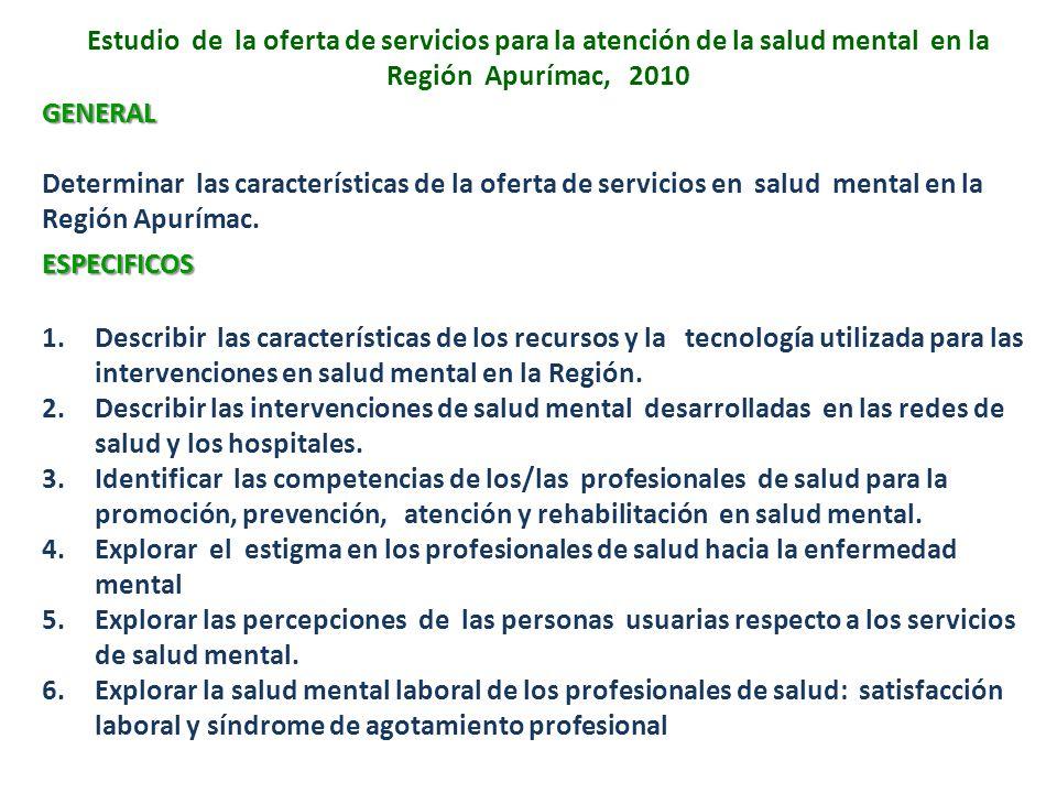 Estudio de la oferta de servicios para la atención de la salud mental en la Región Apurímac, 2010
