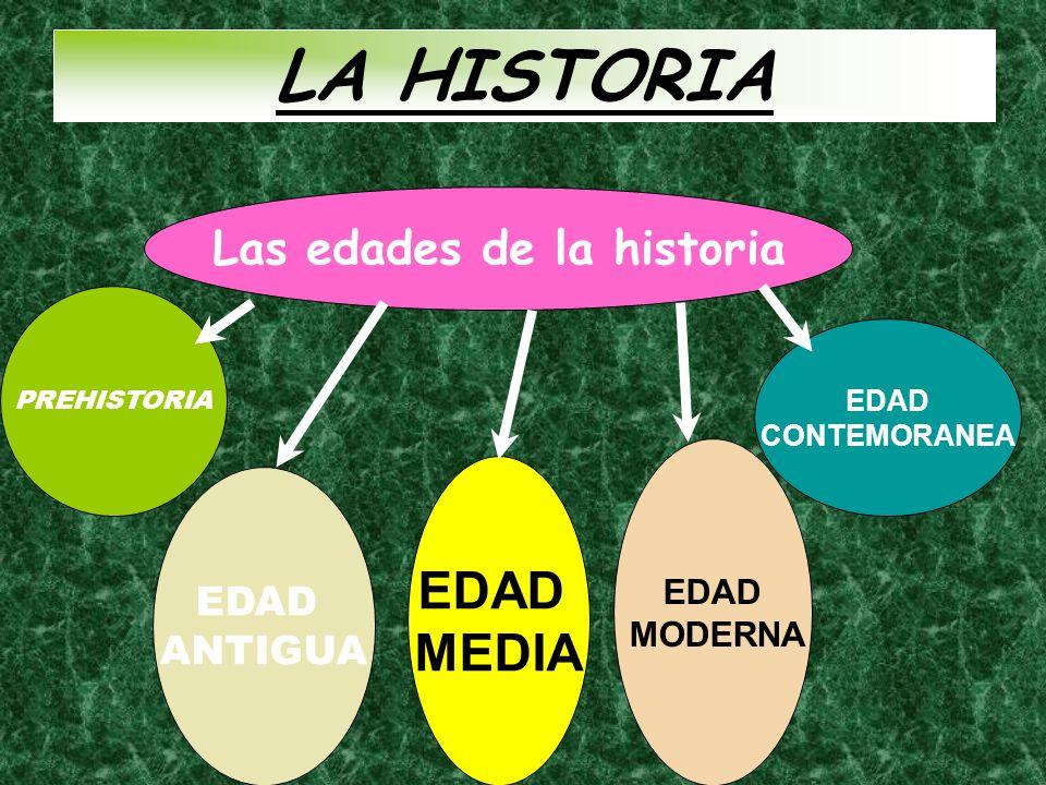 Las edades de la historia