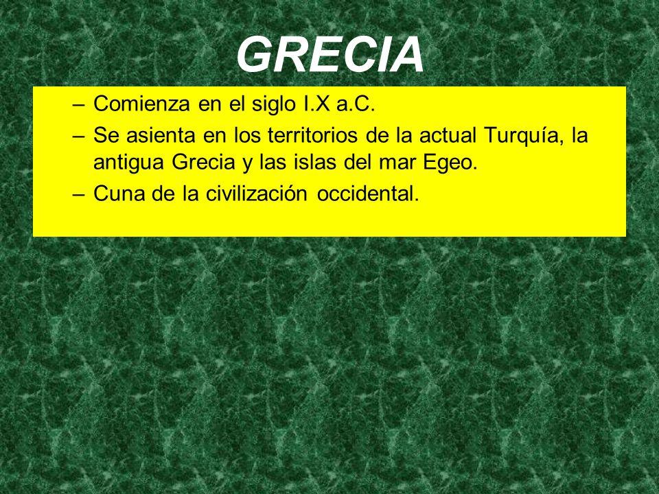 GRECIA Comienza en el siglo I.X a.C.