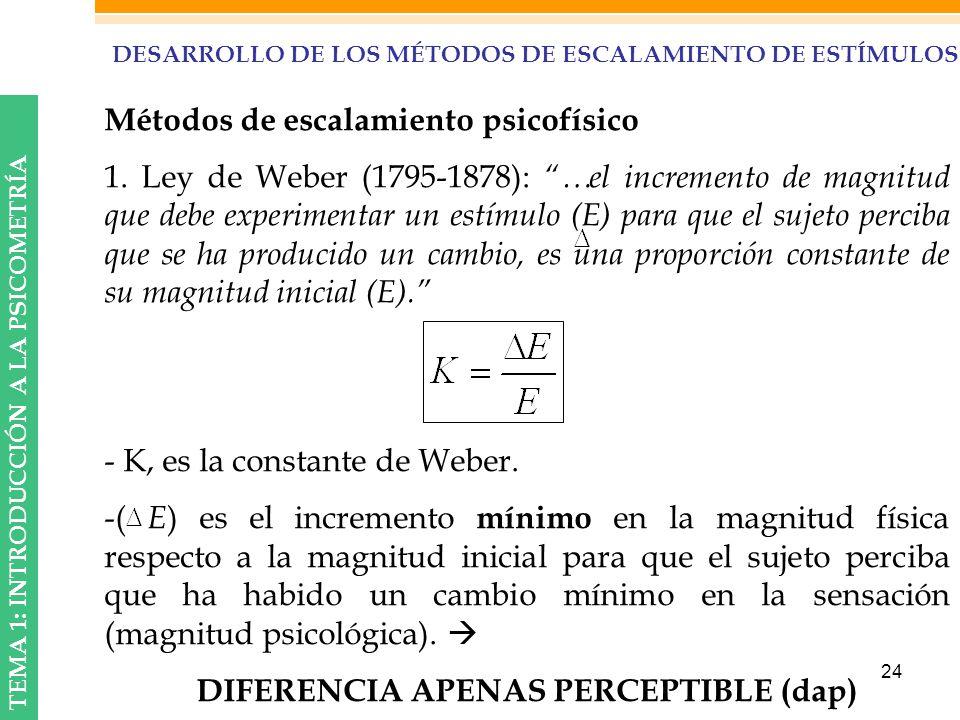 DIFERENCIA APENAS PERCEPTIBLE (dap)