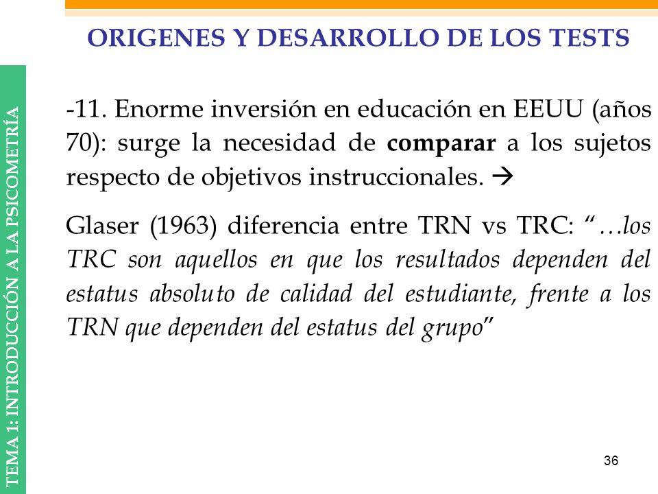 ORIGENES Y DESARROLLO DE LOS TESTS