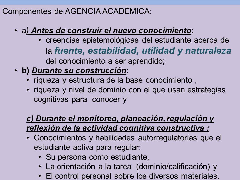 Componentes de AGENCIA ACADÉMICA: