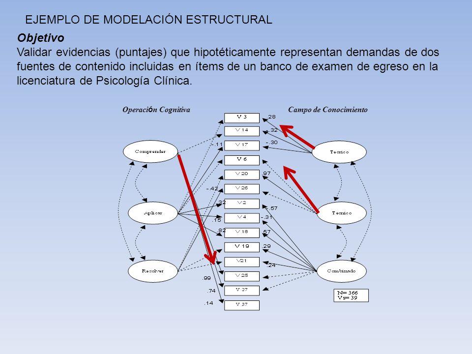 EJEMPLO DE MODELACIÓN ESTRUCTURAL