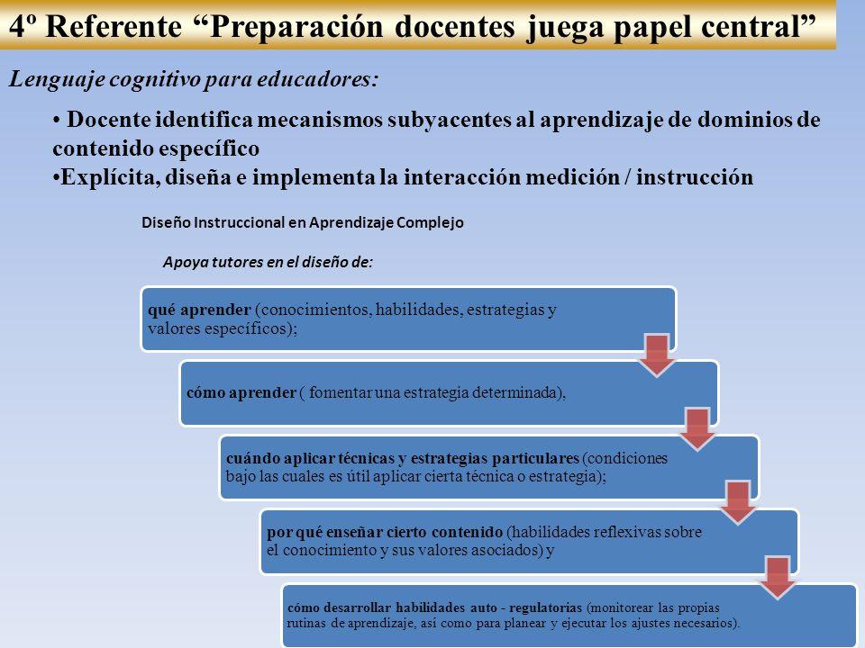 4º Referente Preparación docentes juega papel central
