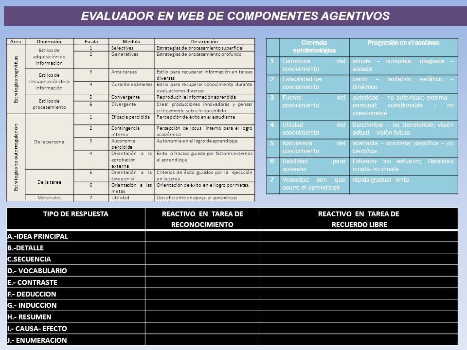 EVALUADOR EN WEB DE COMPONENTES AGENTIVOS