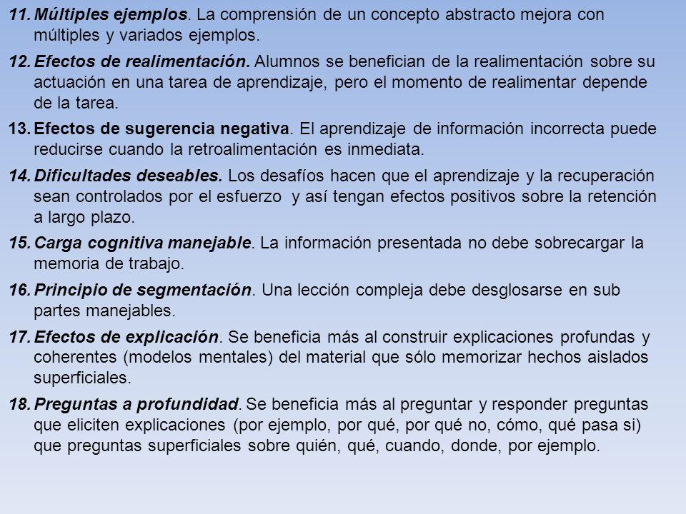 Múltiples ejemplos. La comprensión de un concepto abstracto mejora con múltiples y variados ejemplos.