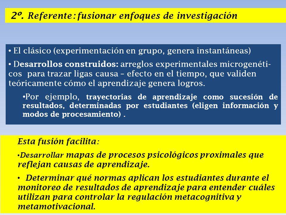 2º. Referente: fusionar enfoques de investigación