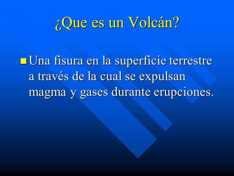 ¿Que es un Volcán.