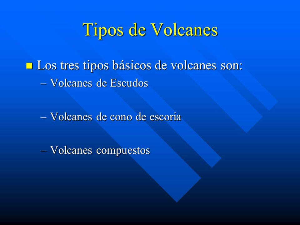 Tipos de Volcanes Los tres tipos básicos de volcanes son: