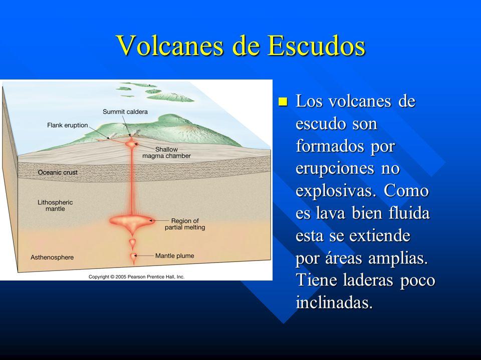 Volcanes de Escudos