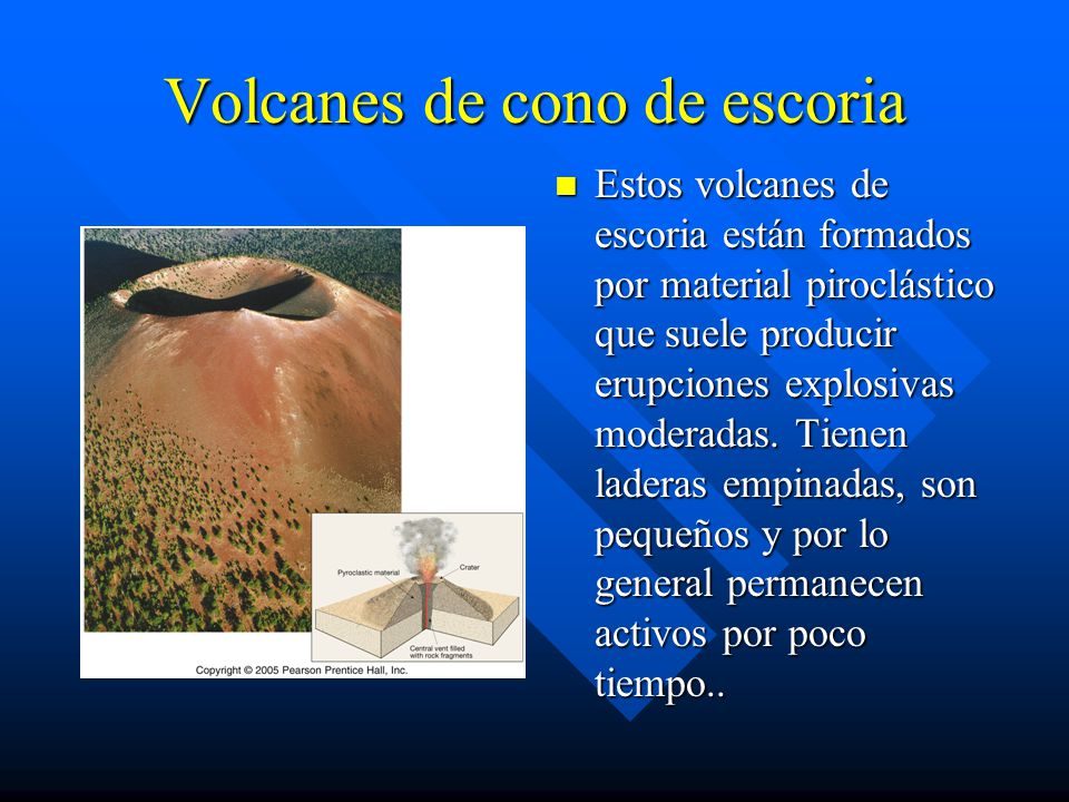 Volcanes de cono de escoria
