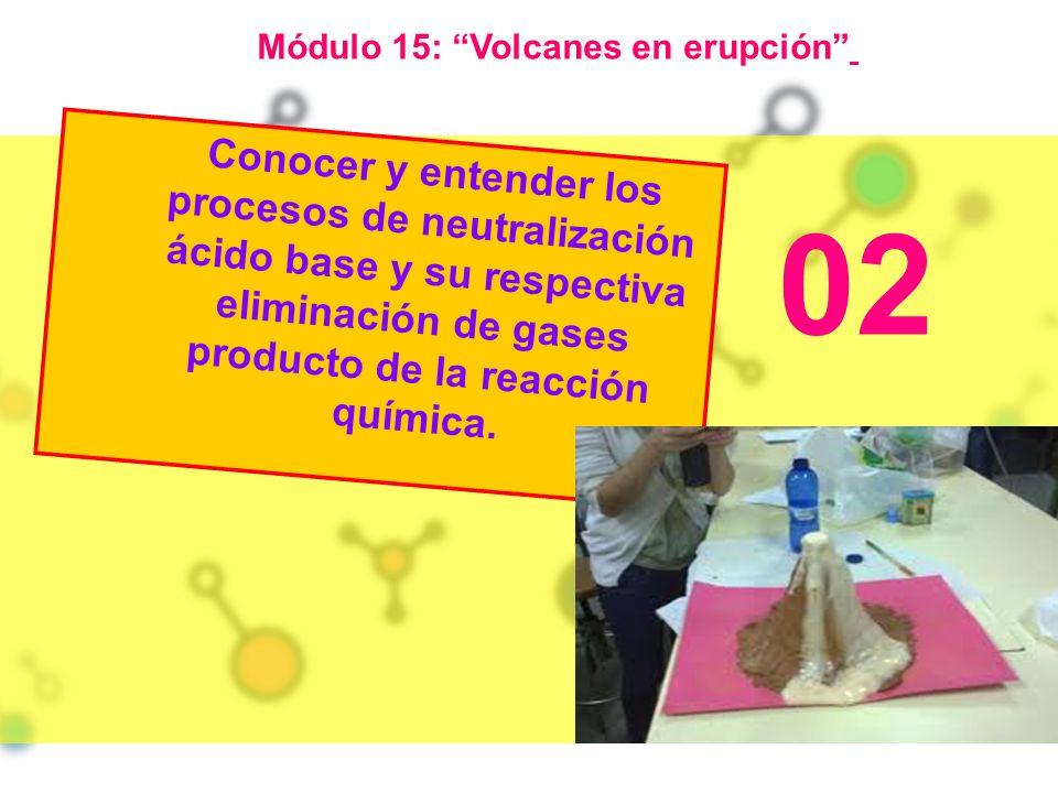Módulo 15: Volcanes en erupción