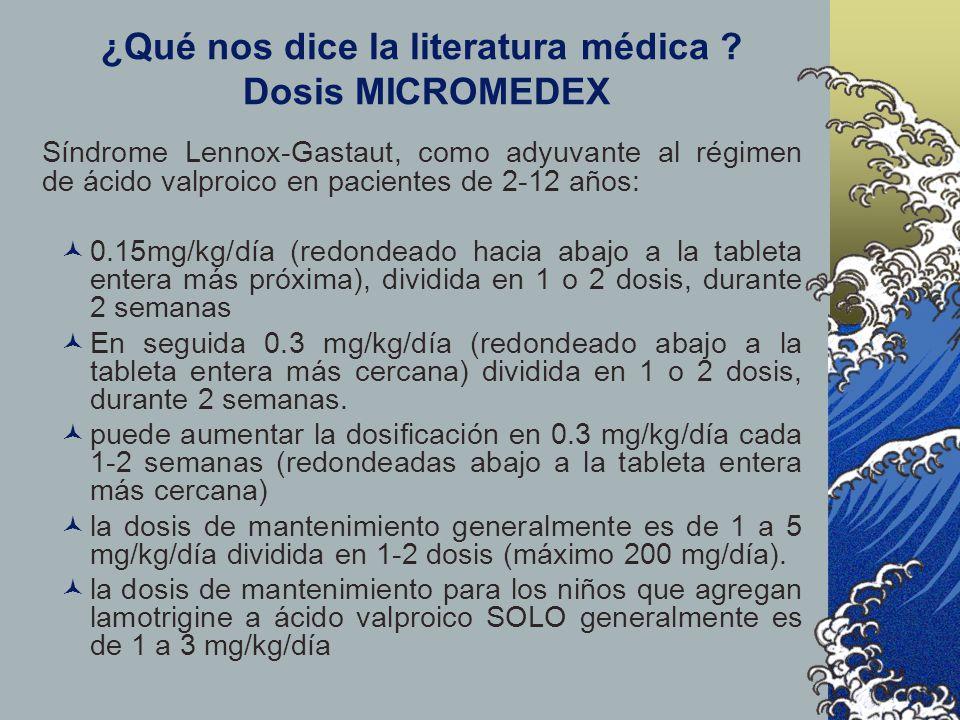 ¿Qué nos dice la literatura médica Dosis MICROMEDEX