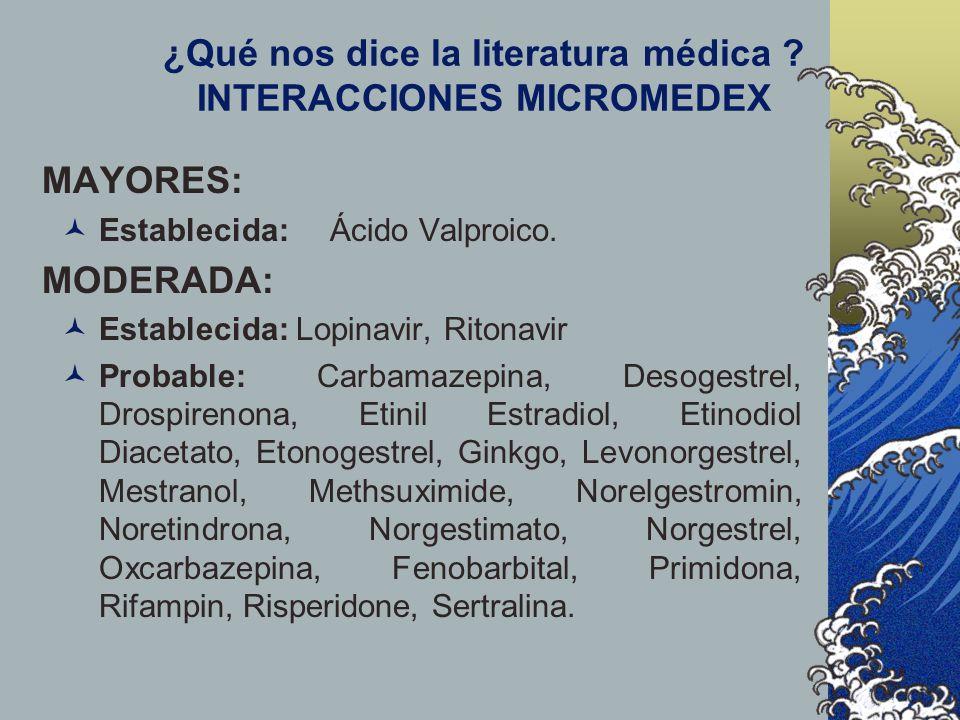 ¿Qué nos dice la literatura médica INTERACCIONES MICROMEDEX