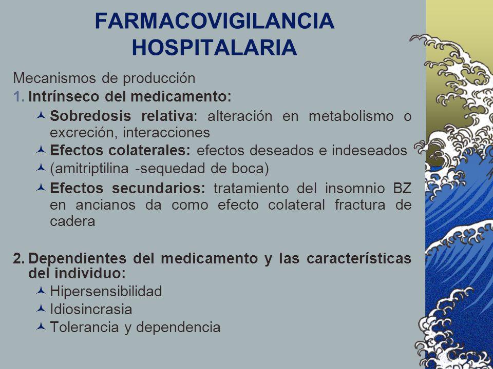FARMACOVIGILANCIA HOSPITALARIA