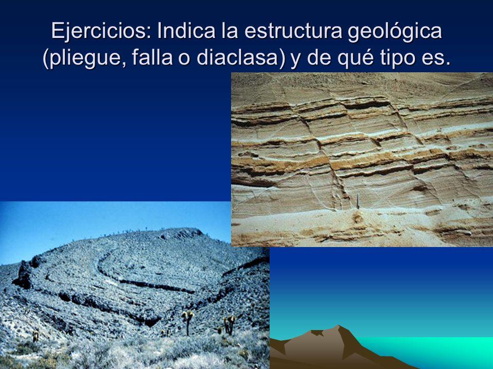 Ejercicios: Indica la estructura geológica (pliegue, falla o diaclasa) y de qué tipo es.