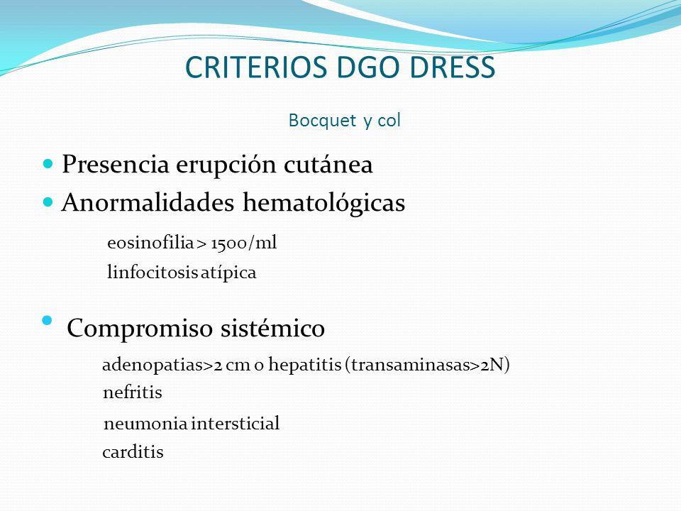 CRITERIOS DGO DRESS Bocquet y col