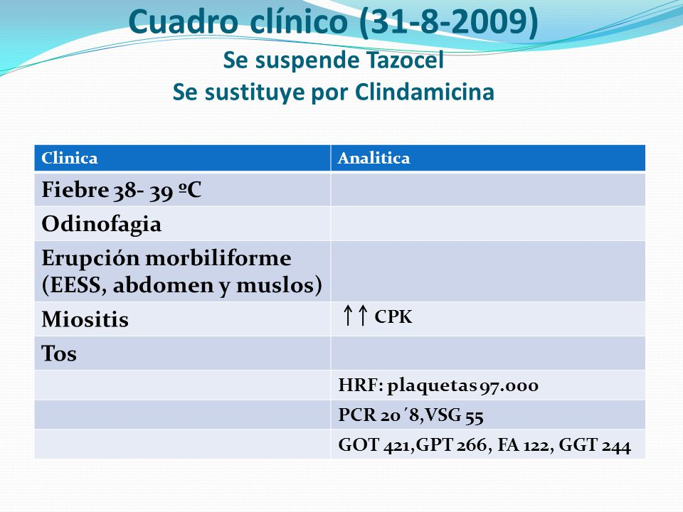 Cuadro clínico (31-8-2009) Se suspende Tazocel Se sustituye por Clindamicina