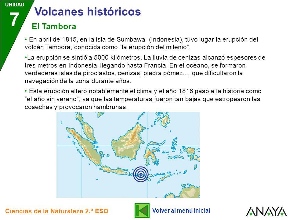 Volcanes históricos El Tambora