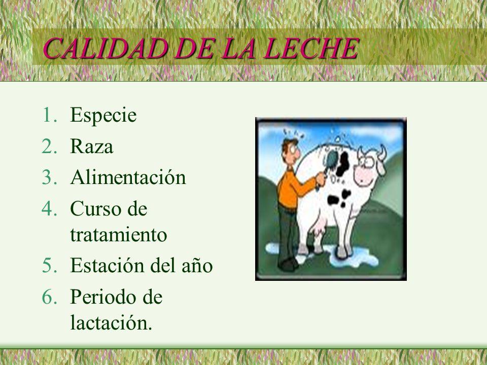 CALIDAD DE LA LECHE Especie Raza Alimentación Curso de tratamiento