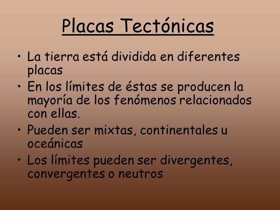 Placas Tectónicas La tierra está dividida en diferentes placas