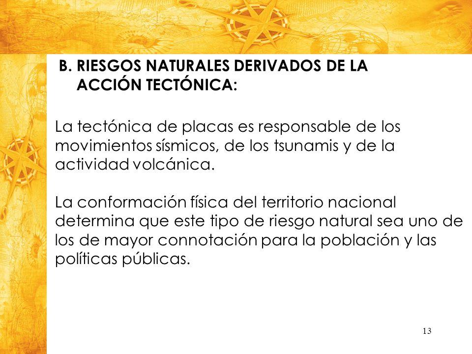B. RIESGOS NATURALES DERIVADOS DE LA