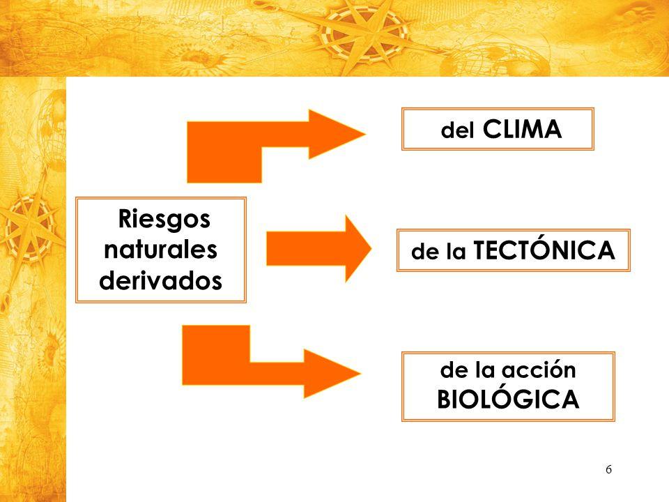 del CLIMA Riesgos naturales derivados BIOLÓGICA