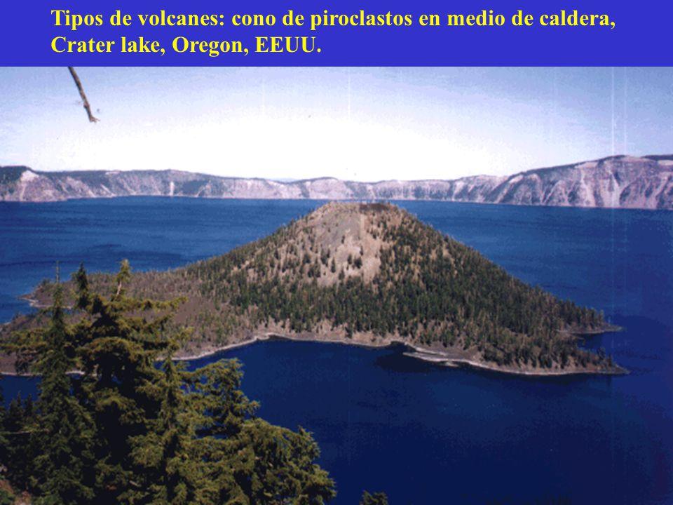 Tipos de volcanes: cono de piroclastos en medio de caldera,