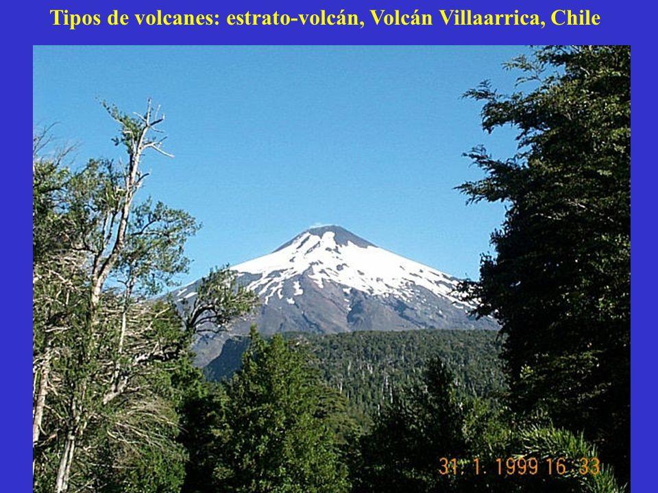Tipos de volcanes: estrato-volcán, Volcán Villaarrica, Chile