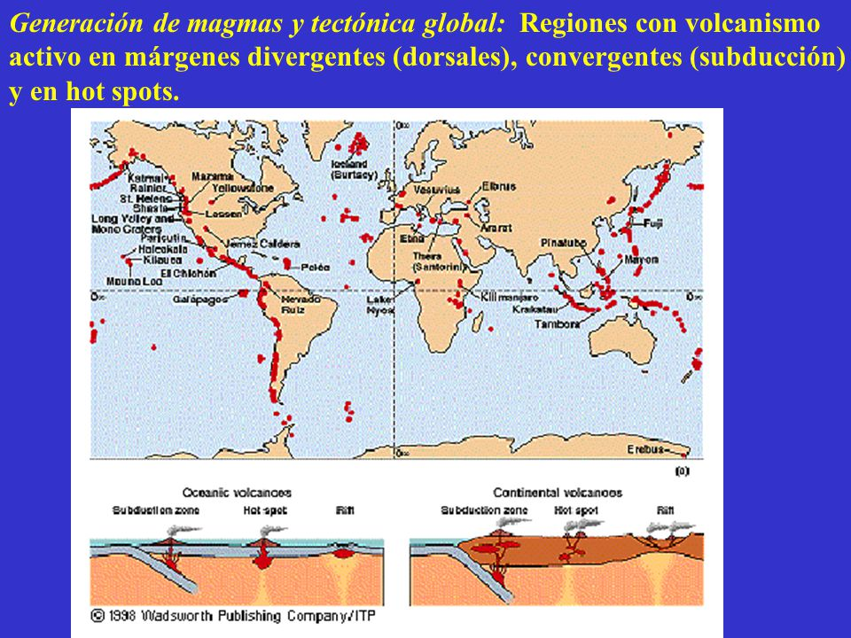 Generación de magmas y tectónica global: Regiones con volcanismo