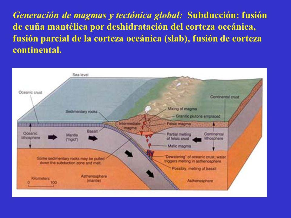 Generación de magmas y tectónica global: Subducción: fusión