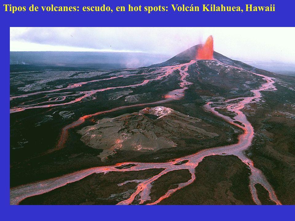Tipos de volcanes: escudo, en hot spots: Volcán Kilahuea, Hawaii