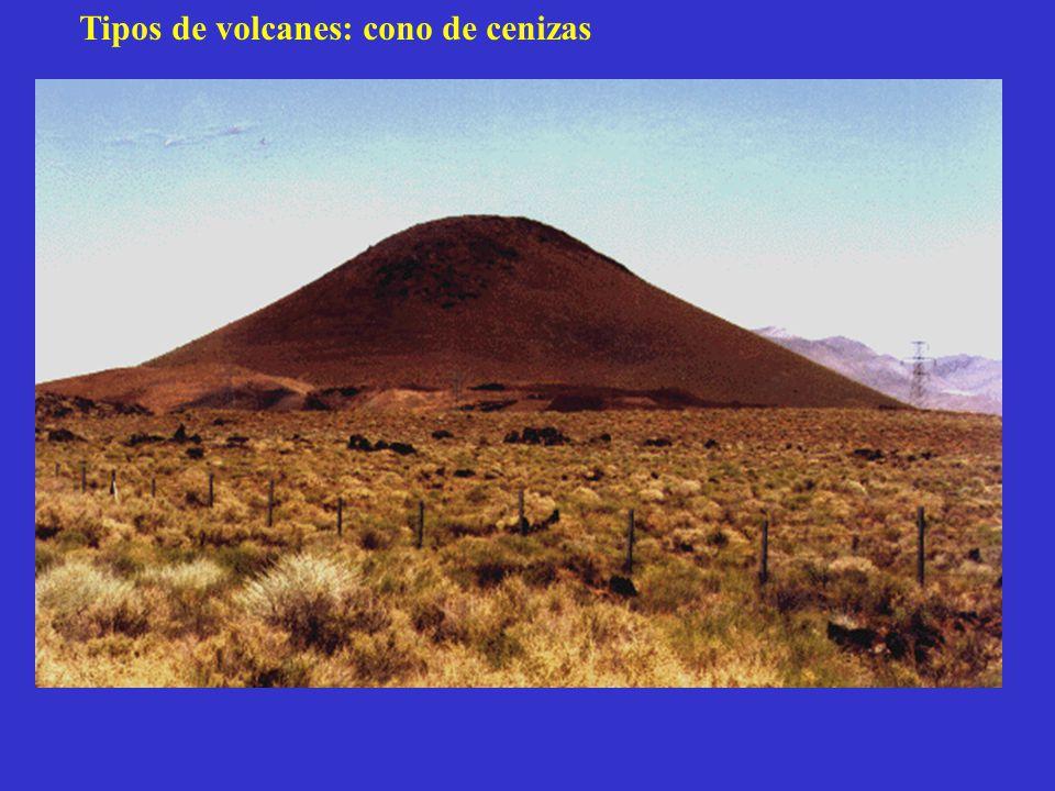 Tipos de volcanes: cono de cenizas