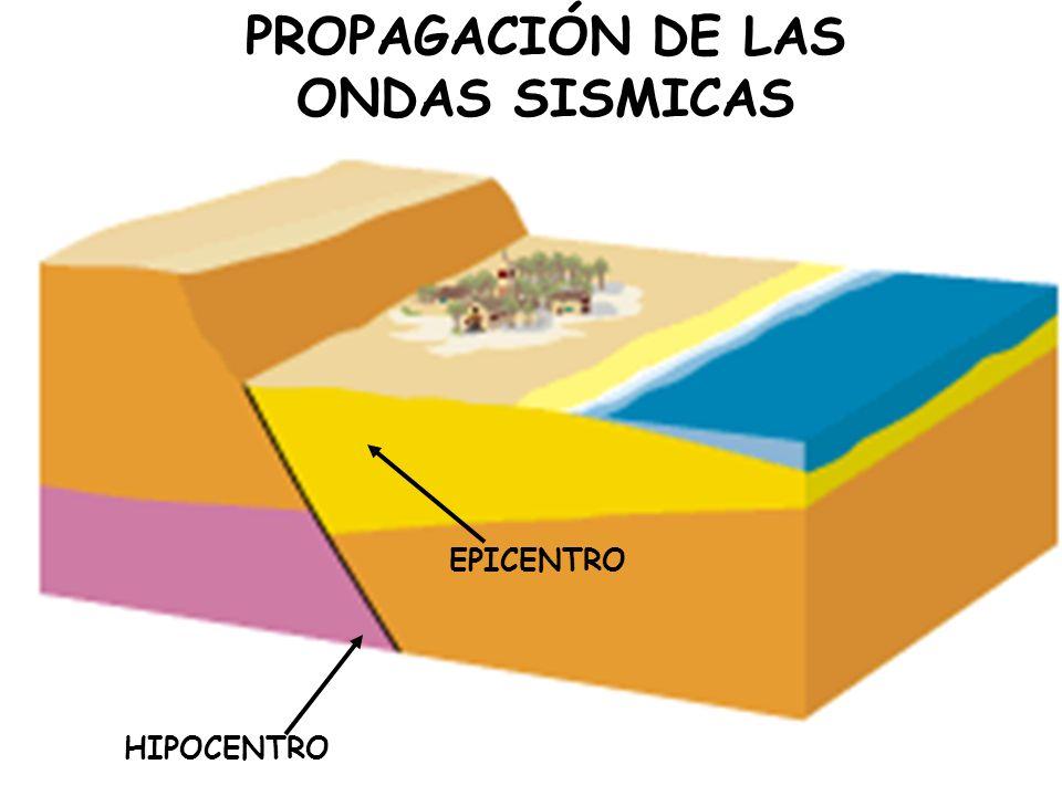 PROPAGACIÓN DE LAS ONDAS SISMICAS