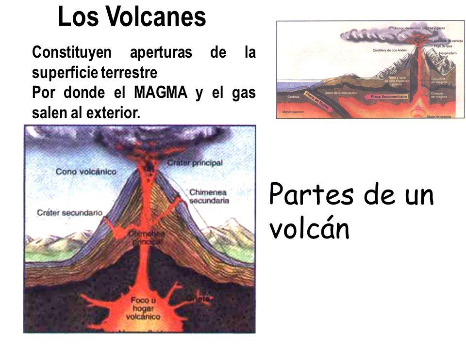 Los Volcanes Partes de un volcán