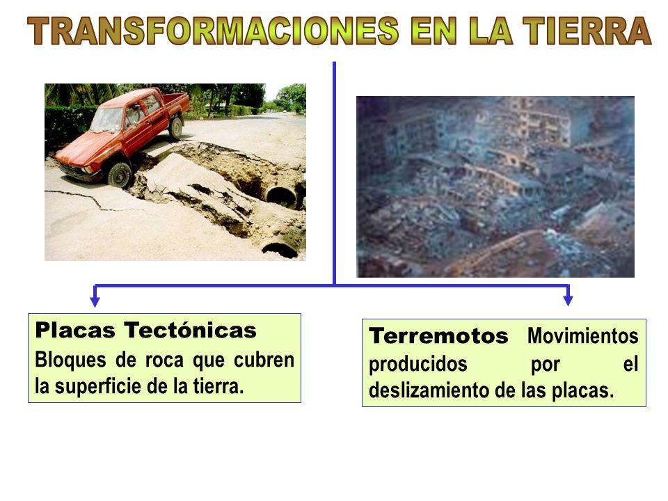 TRANSFORMACIONES EN LA TIERRA
