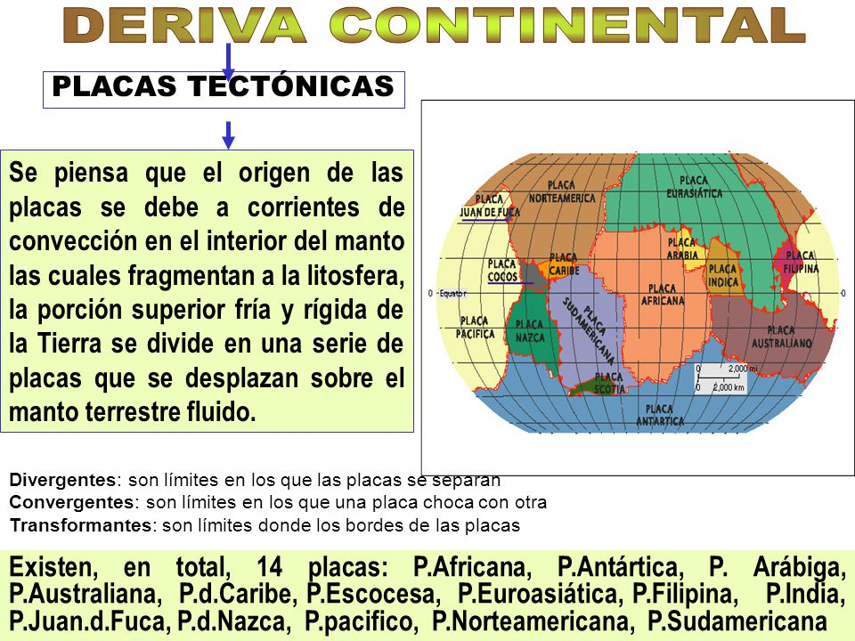DERIVA CONTINENTAL PLACAS TECTÓNICAS