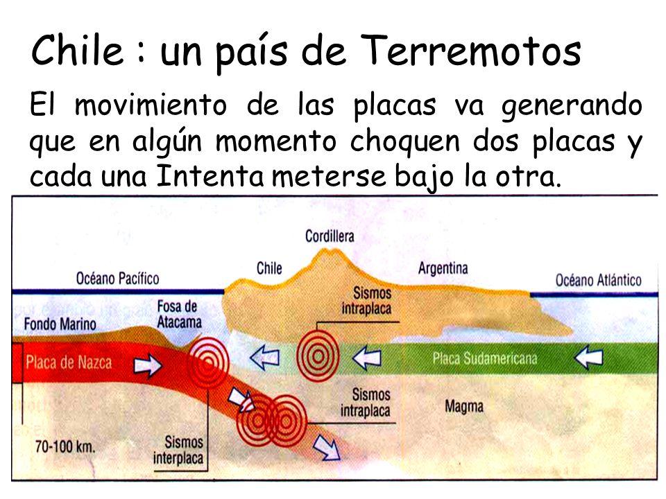 Chile : un país de Terremotos