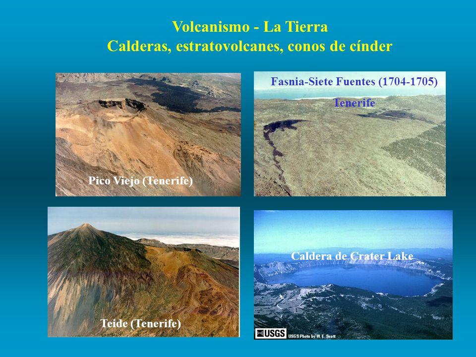 Volcanismo - La Tierra Calderas, estratovolcanes, conos de cínder