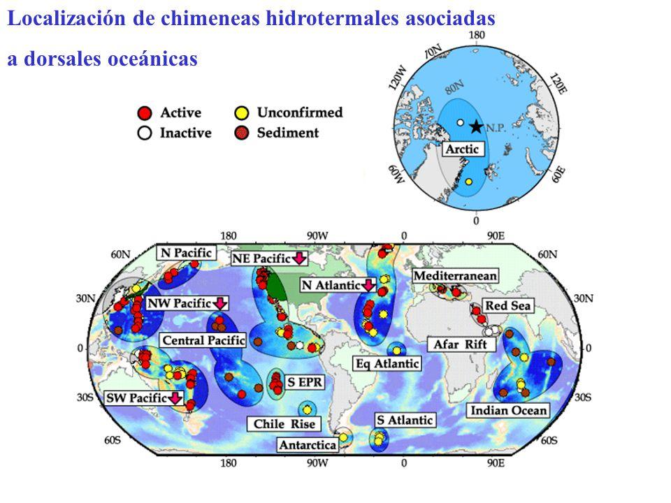 Localización de chimeneas hidrotermales asociadas