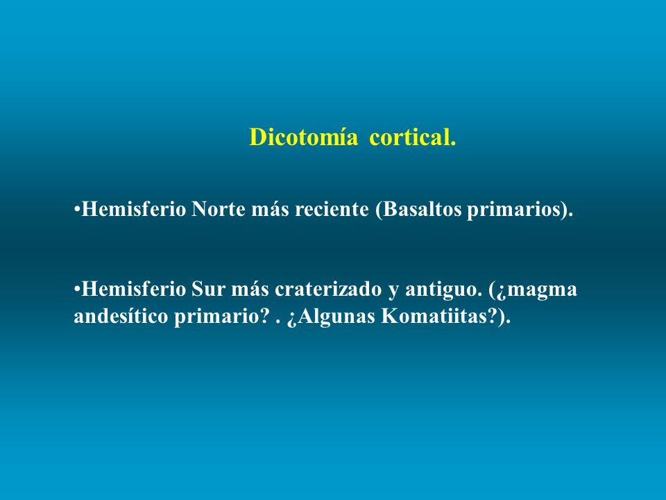 Dicotomía cortical. Hemisferio Norte más reciente (Basaltos primarios).