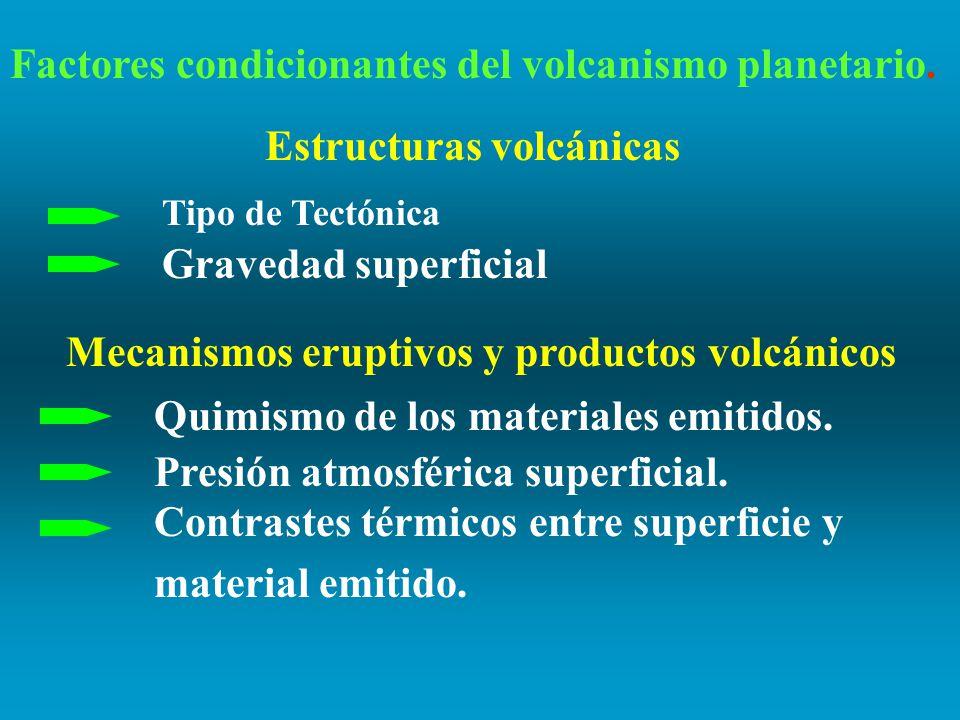 Factores condicionantes del volcanismo planetario.