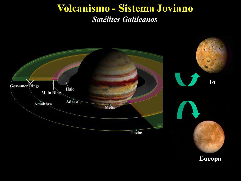 Volcanismo - Sistema Joviano