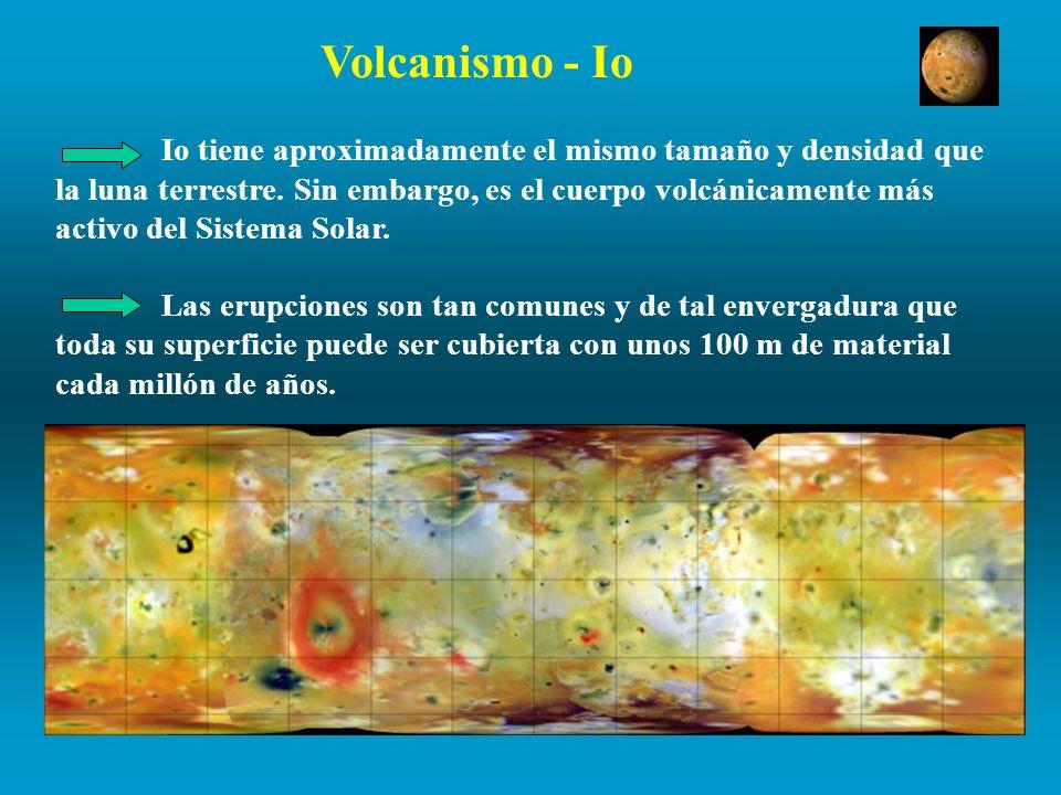 Volcanismo - Io
