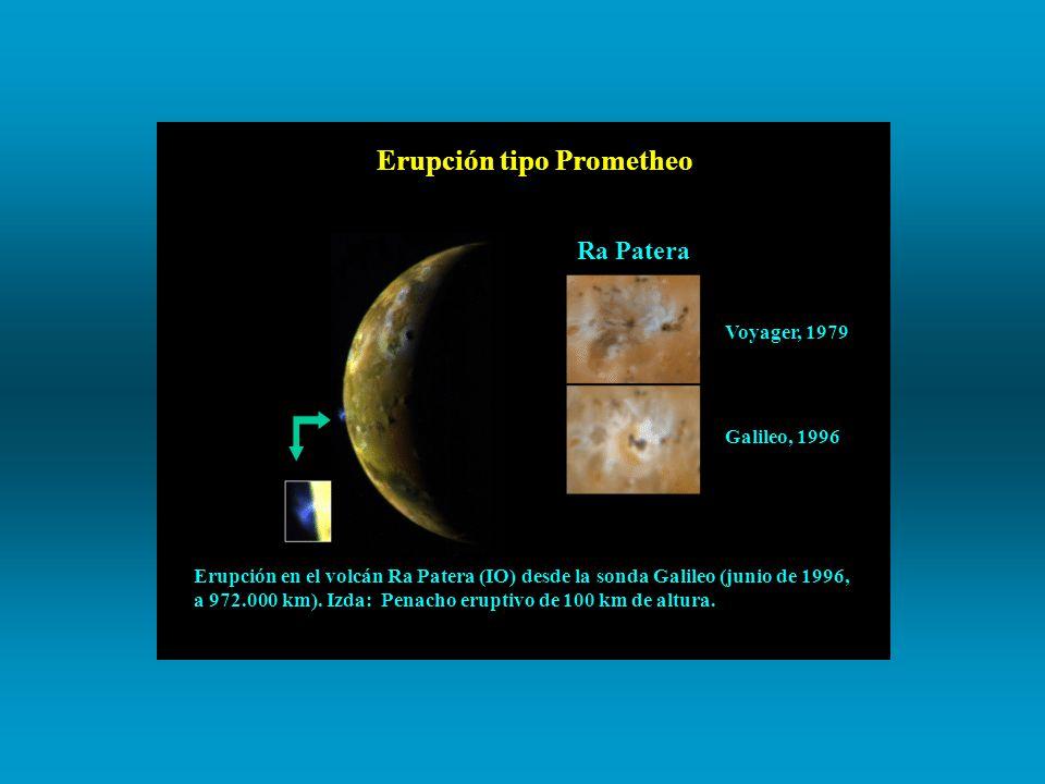 Erupción tipo Prometheo