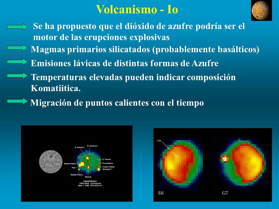 Volcanismo - Io Se ha propuesto que el dióxido de azufre podría ser el motor de las erupciones explosivas.